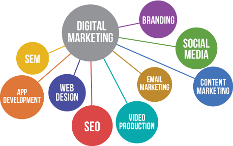 Digital marketing company in Lagos Nigeria